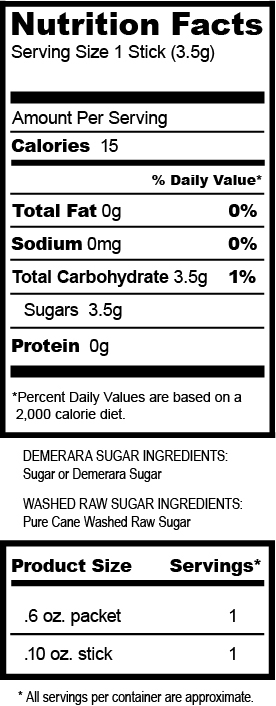 Custom Branded Raw Style Cane Sugar - Single Serve .10 oz. Packets, 2,000 Count